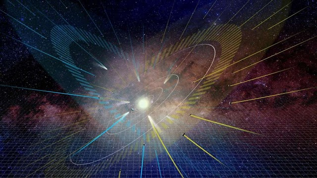 Το ηλιακό σύστημα μπορεί να έχει ένα δεύτερο επίπεδο, που προκαλείται από το βαρυτικό πεδίο του γαλαξία