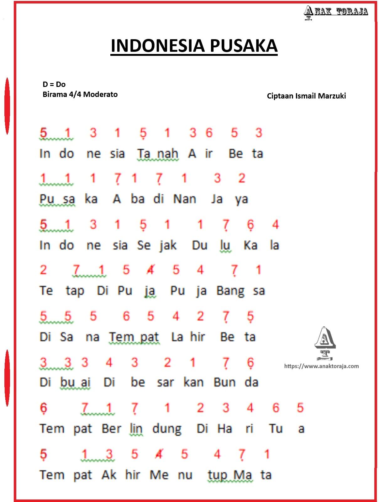 Syair Lagu Indonesia Pusaka : syair, indonesia, pusaka, Angka, Indonesia, Pusaka