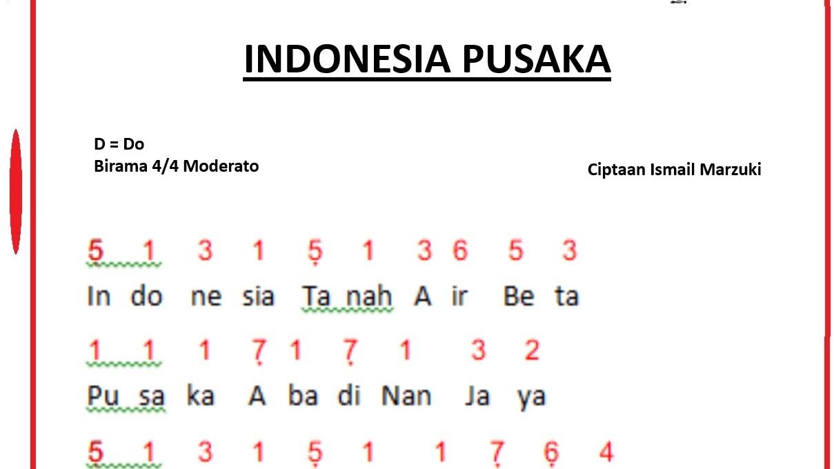 Not Angka Lagu Indonesia Pusaka