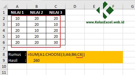 Contoh penggunaan CHOOSE pada excel 2