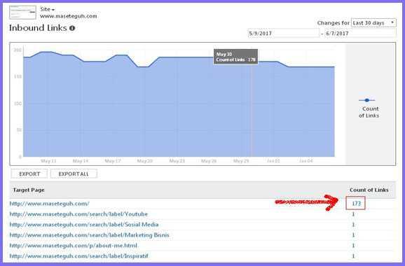 bing webmaster data inbound link