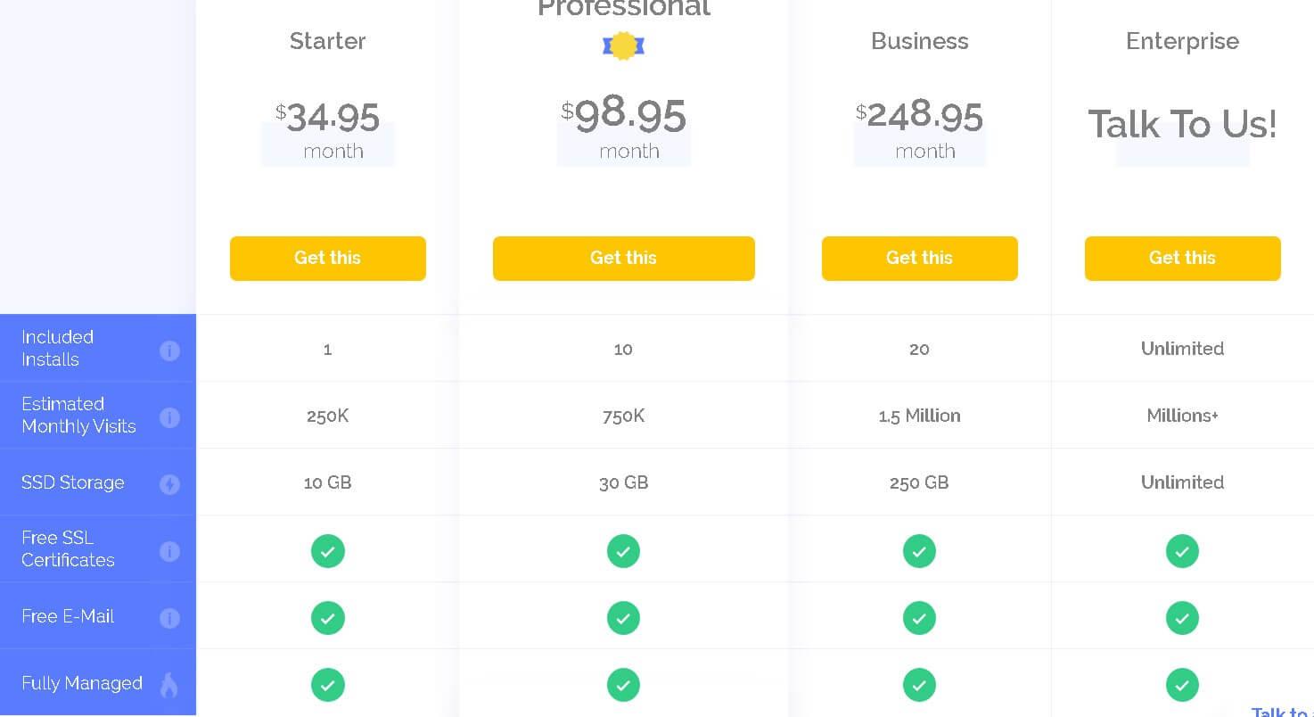 veb-khosting-dlya-mamskogo-bloga-bigscoots-tarify