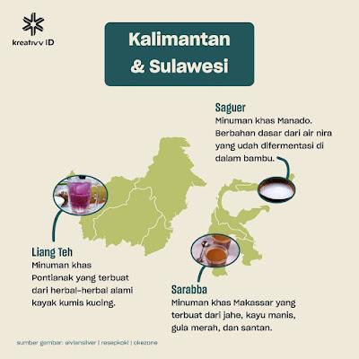 Peta Minuman Tradisional Kalimantan & Sulawesi
