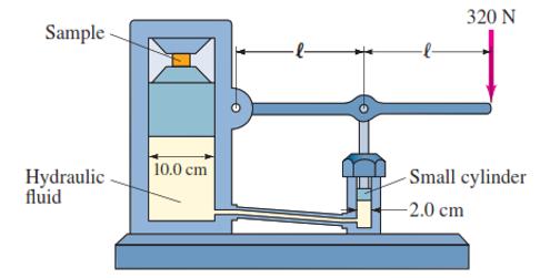 Alat kompres hidrolik