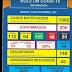 IBIPITANGA-BA: BOLETIM INFORMATIVO SOBRE O CORONAVÍRUS ( 29/10/2020)