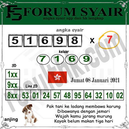 Forum Syair HK Jumat 08-Jan-2021