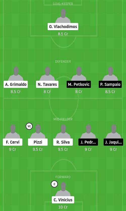 Liga Nos: BEN vs Ton Fantasy Football Team.