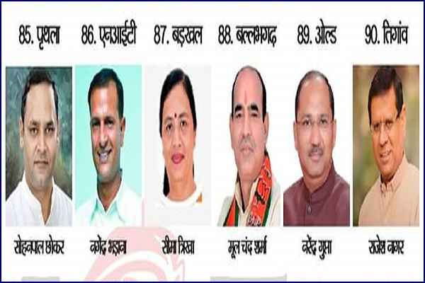 faridabad-election-2019-bjp-winning-chance-become-50-50-in-2019
