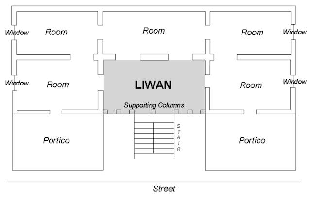 Liwan_in_typical_Lebanese_Houses