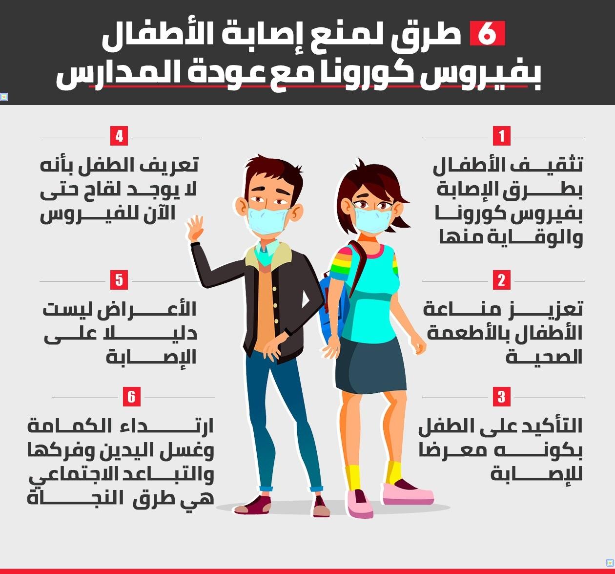 6 طرق لمنع إصابة الأطفال من فيروس كورونا مع دخول المدارس