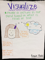 On the fence about using anchor charts in your classroom? Wondering why you should use them? This post includes 5 reasons why you should be using anchor charts in your elementary classroom!
