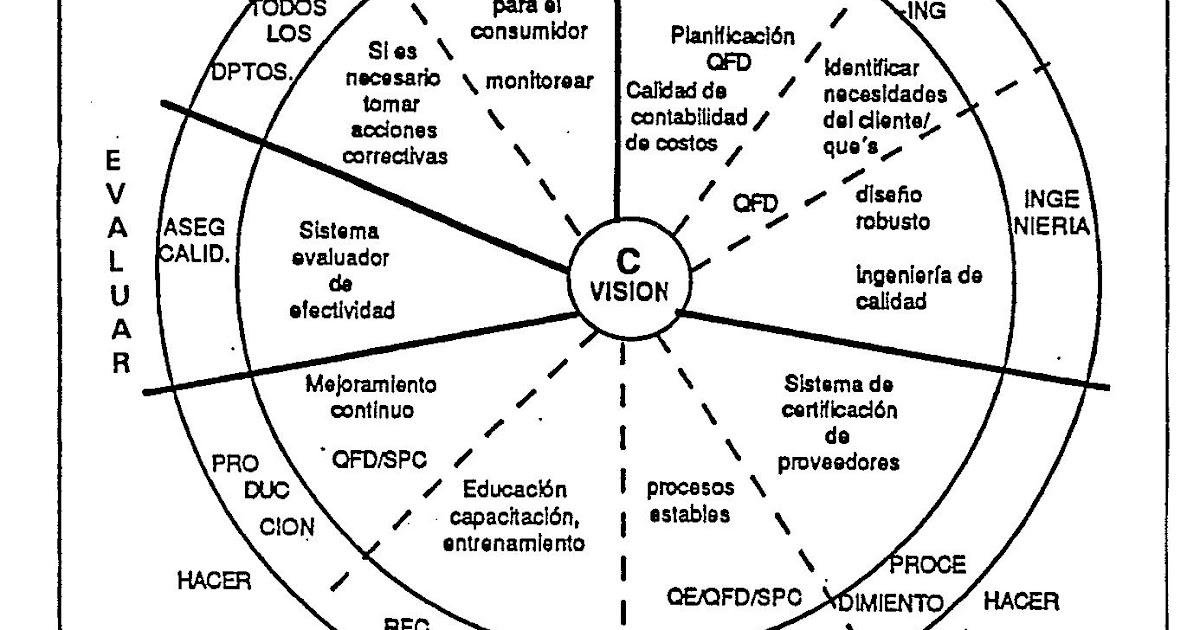 Manual de Formacion en Calidad empresa automocion