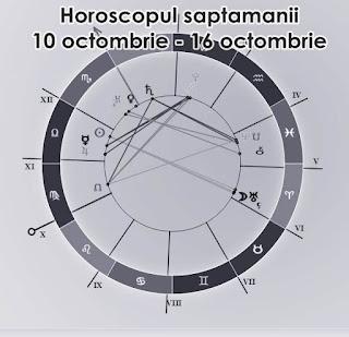 Horoscop saptamana 10  16 octombrie Fecioara, Scorpion, Sagetator, Capricorn, Varsator, Pesti.jpg