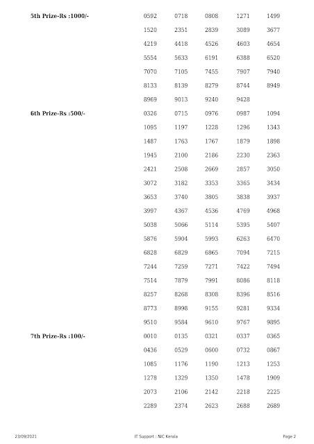 Kerala Lottery Result Karunya Plus KN 387 daated 23.09.2021 part-2