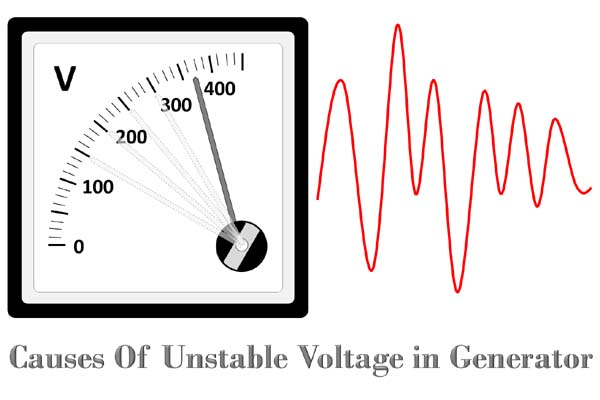 Why is the generator voltage fluctuating or unstable Causes of Voltage Unstable inward Generator, together with the Solutions