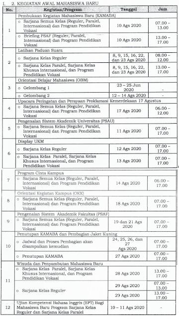 kalender akademik universitas indonesia tahun 2020/2021 semester ganjil; tomatalikuang.com