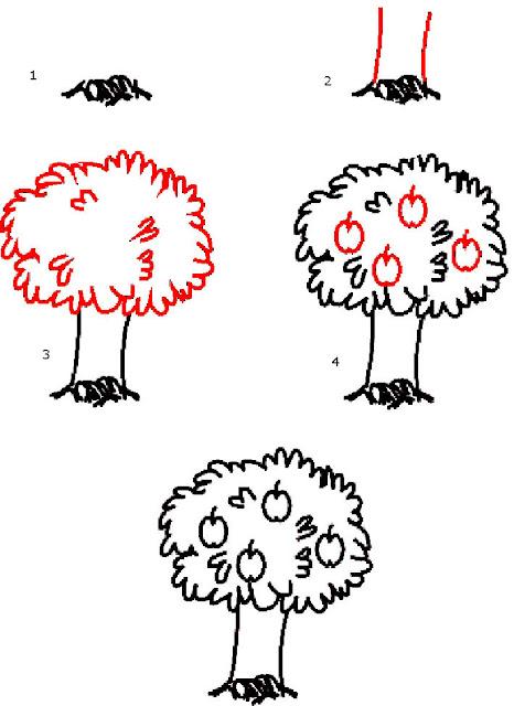 Cara menggambar pohon mangga