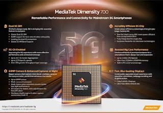 mediatek-releases-new-chipset-affordable-5g-devices