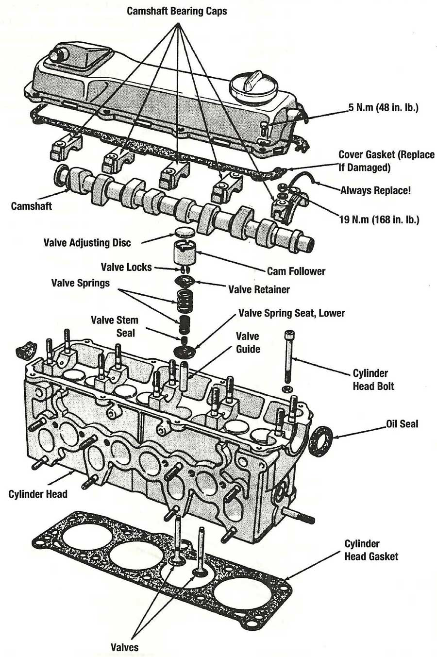 Engine Operation