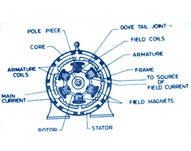 Pole type alternator