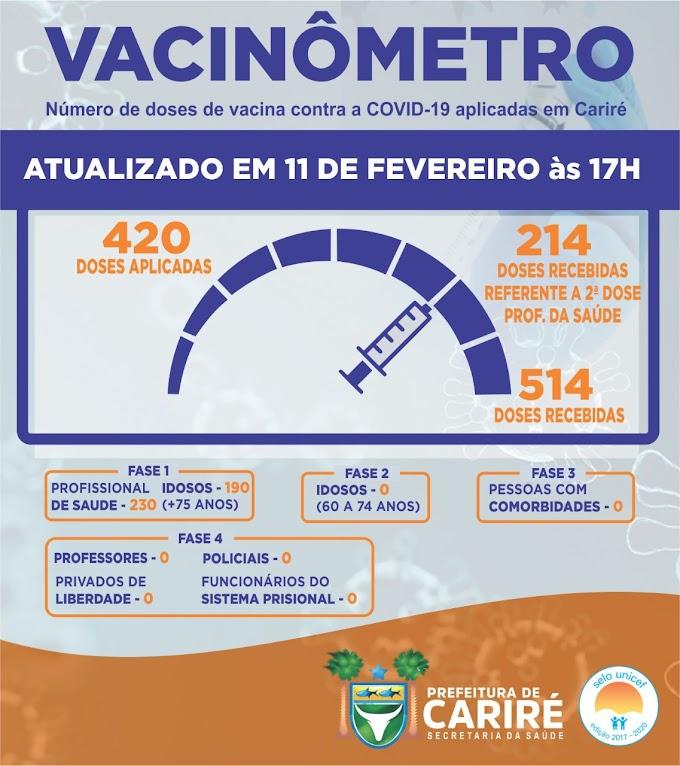 Números do Vacinômetro deste dia 11/02, até às 17h, em Cariré-CE
