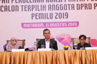 KPU Tetapkan 65 Calon Terpilih DPRD NTB, 4 Parpol Gagal Raih Kursi Udayana