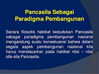 Makna Pancasila Sebagai Paradigma Pembangunan Nasional, Politik, Iptek, Ekonomi, Sosial Budaya, Hukum
