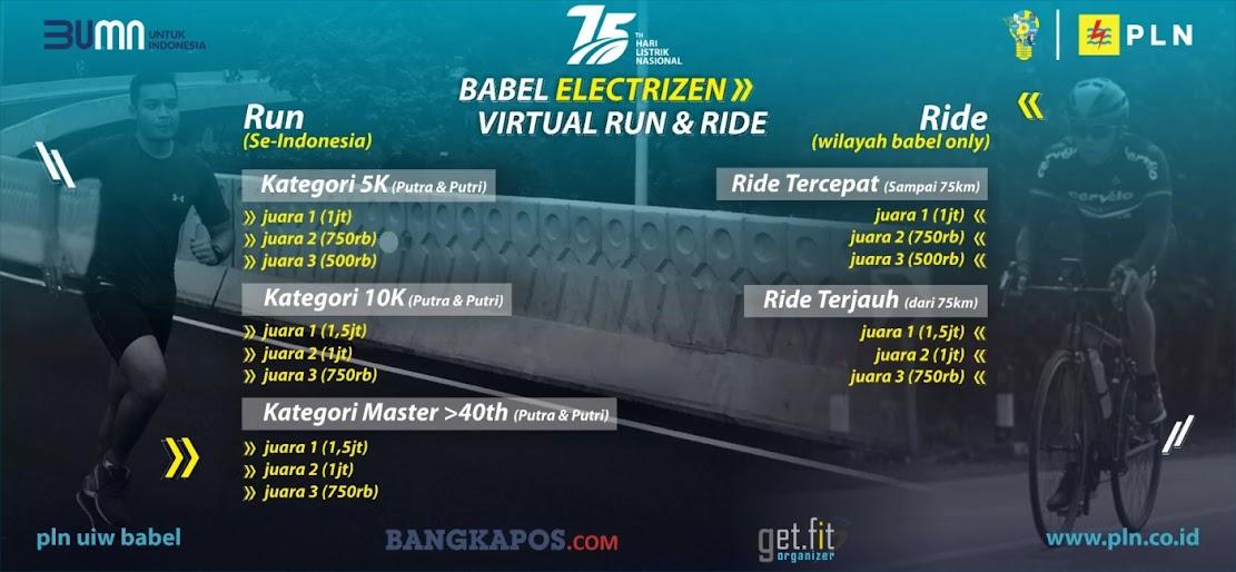 Babel Electrizen Virtual Run & Ride • 2020
