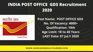 India-Post-office-GDS-Recruitment