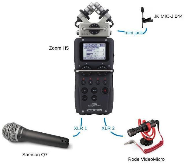 Schemat podłączeń mikrofonów do rejestratora Zoom H5