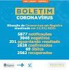 Registro-SP confirma 05 novos óbitos e soma 69 mortes por Coronavirus - Covd-19