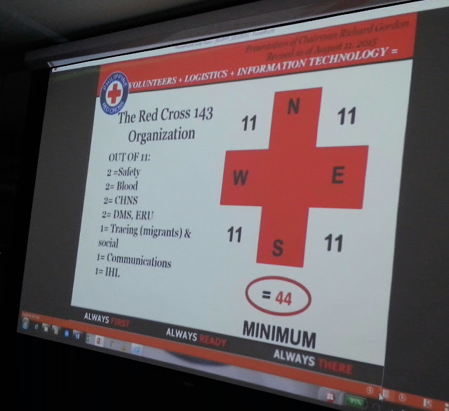 The Red Cross 143