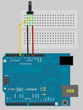 Arduino connected to a Potentiometer