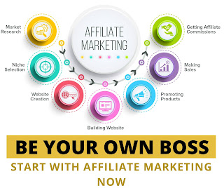 DIGITAL PROFIT ONLINE AFFILATE MARKETING