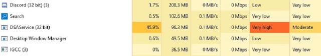 Fix DSA Service High CPU Usage in Windows 10
