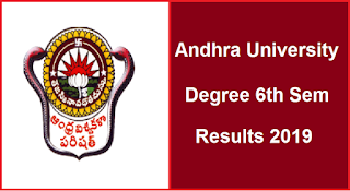 Manabadi AU Degree 6th Sem Results 2019