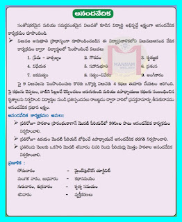 Aananda Vedika ఆనంద వేదిక Ananda vedika in AP Schools in 2019-20  , Ananda Vedika Programmes , Ananda vedika time table in Primary UP HighSchools in AP Ananda vedika programme plan of Action
