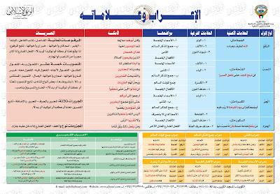 بوستر الإعراب وعلاماته , pdf
