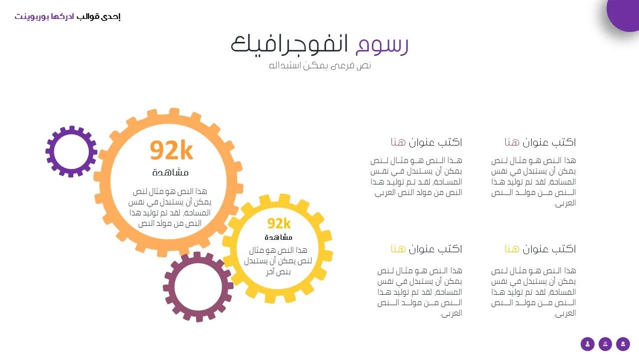 عروض بوربوينت رؤية 2030 السعودية