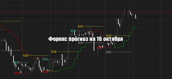 Форекс прогноз основных валютных пар на 16 октября