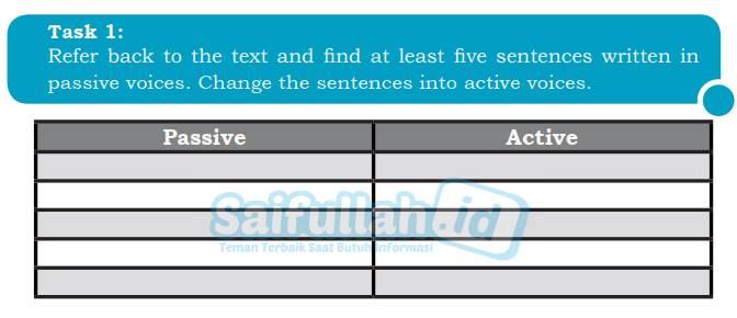 Kunci Jawaban Chapter 5 Task 1 Halaman 77 (Menemukan Kalimat Pasif dan Mengubahnya Jadi Kalimat Aktif)