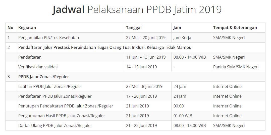 Jadwal Pendaftaran Siswa Baru