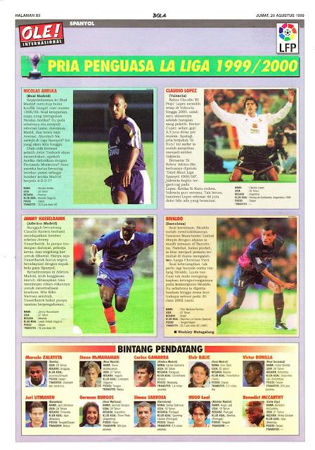 PENGUASA LA LIGA SPANYOL 1999/2000