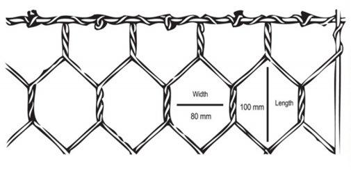 standar komposisi dan spesifikasi kawat bronjong pabrik