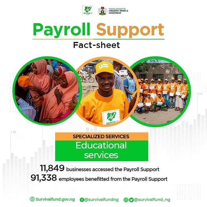 How To Register for Survival Fund Payroll Support - MSME Survival Fund Payroll Support registration Guide