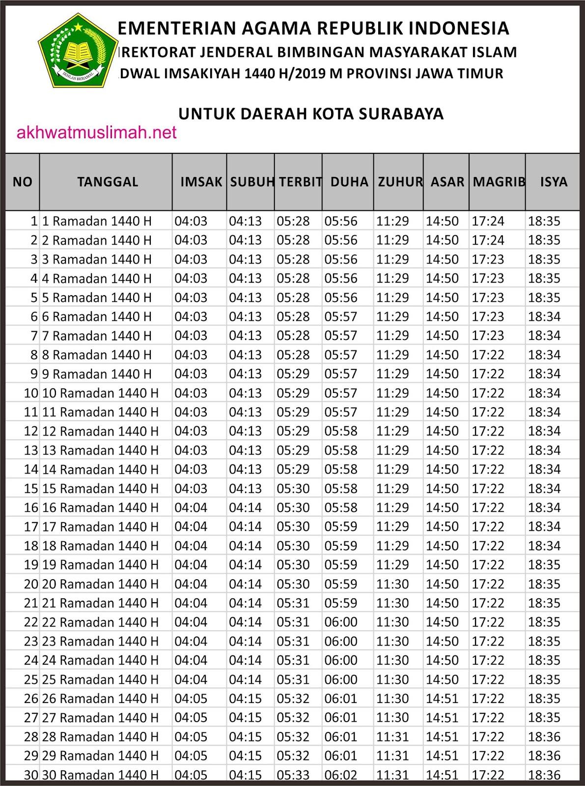 Jadwal Imsakiyah Ramadhan 2019 (1440 H) Kota Surabaya