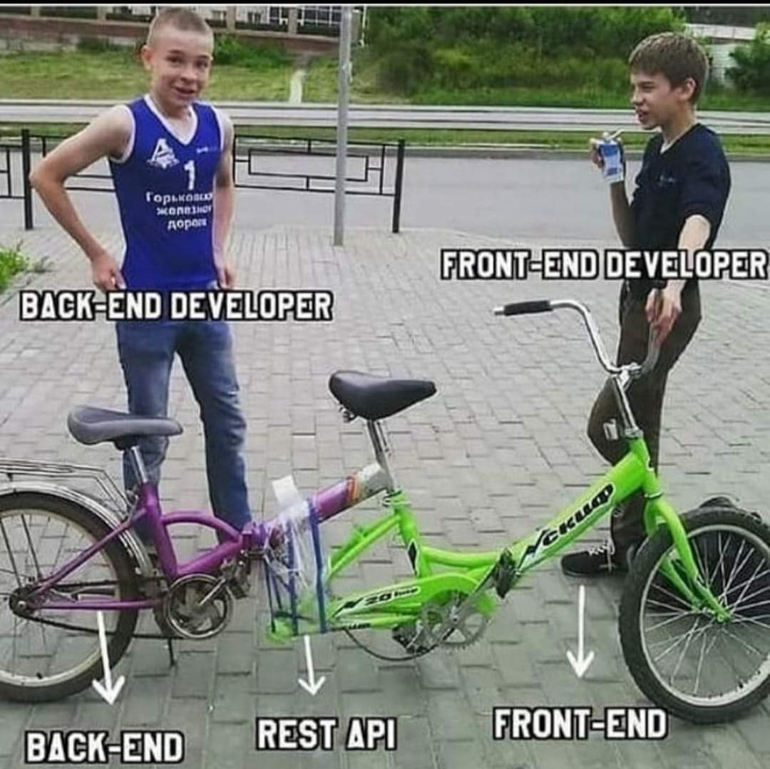 backend frontend developer