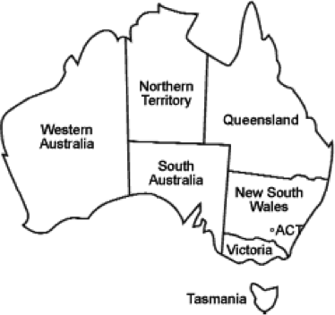 British Imperialism in Australia: Timeline