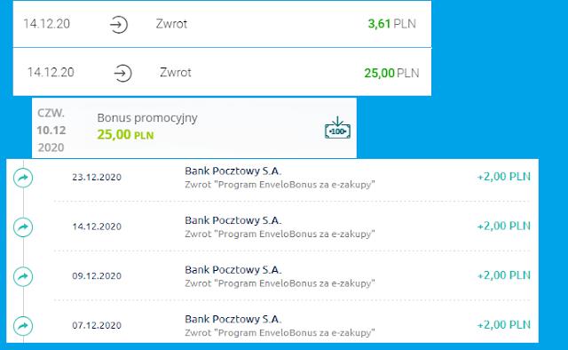 Moje zarabianie na bankach - podsumowanie listopada 2020 roku
