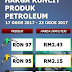 Harga Minyak Petrol Diesel Mingguan 17 Ogos Hingga 23 Ogos 2017